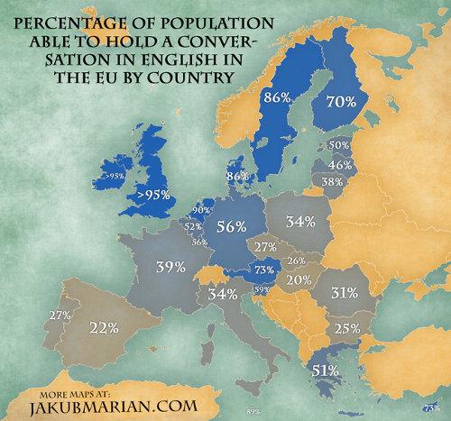 anglais europe