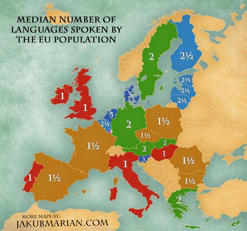 Nombre médian de langues parlées