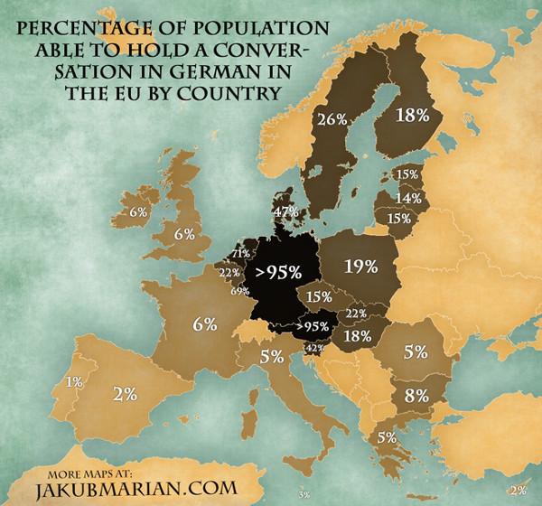 Germanophones en Europe