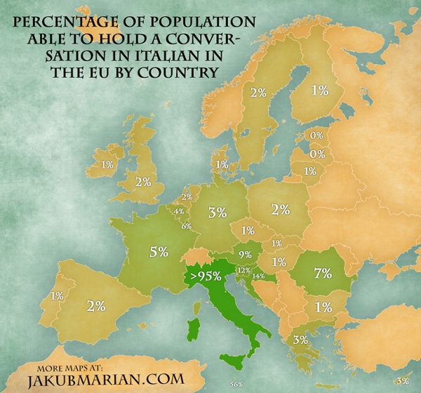 Italophones en Europe