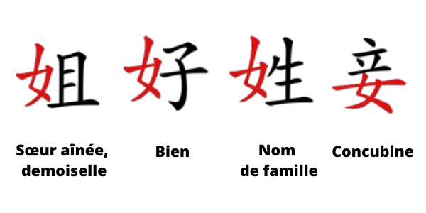 Composition des caractères chinois